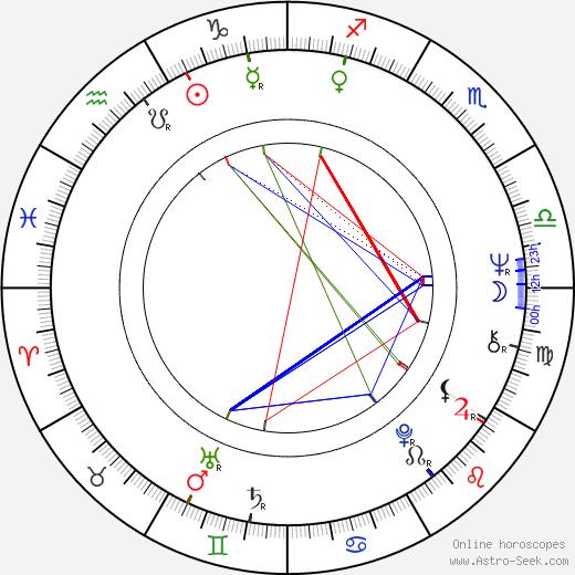 Marilù Tolo birth chart, Marilù Tolo astro natal horoscope, astrology
