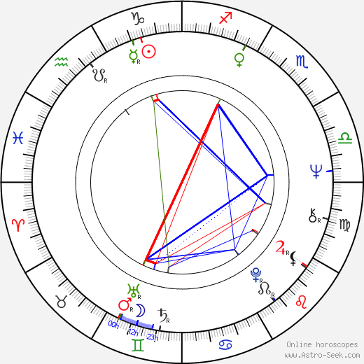 Michael McCartney birth chart, Michael McCartney astro natal horoscope, astrology