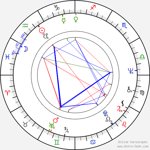 Nick Mason birth chart, Nick Mason astro natal horoscope, astrology