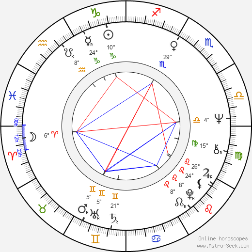 Nicolas Silberg birth chart, biography, wikipedia 2019, 2020