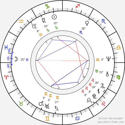 Shaun Costello birth chart, biography, wikipedia 2018, 2019
