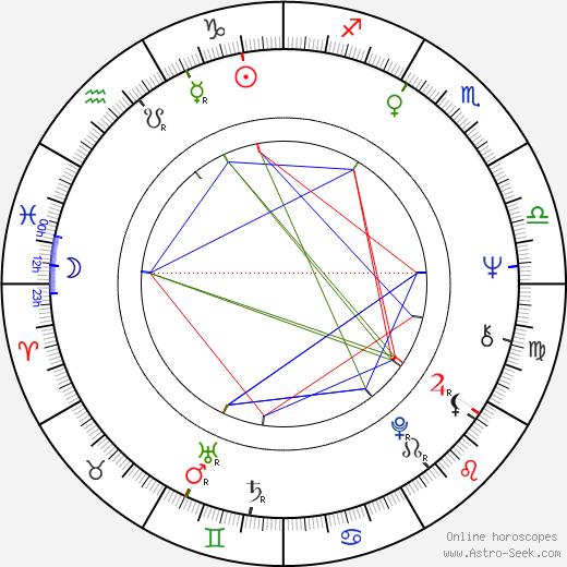 Shaun Costello astro natal birth chart, Shaun Costello horoscope, astrology