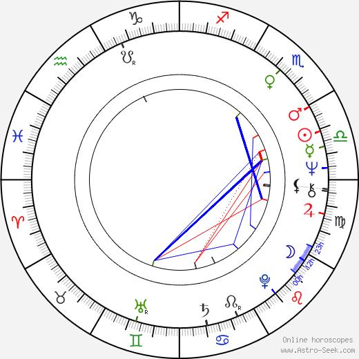 Alain Doutey день рождения гороскоп, Alain Doutey Натальная карта онлайн