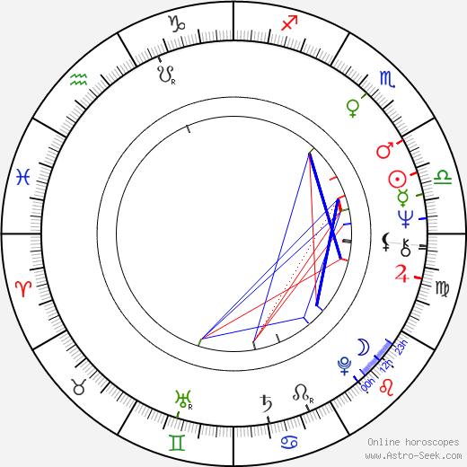 Cindy Carol birth chart, Cindy Carol astro natal horoscope, astrology