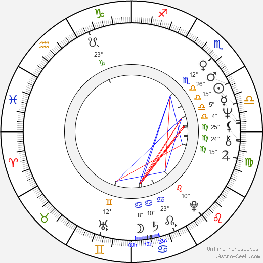 Dale Dye birth chart, biography, wikipedia 2018, 2019
