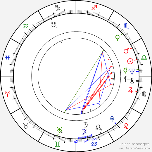 Dale Dye astro natal birth chart, Dale Dye horoscope, astrology