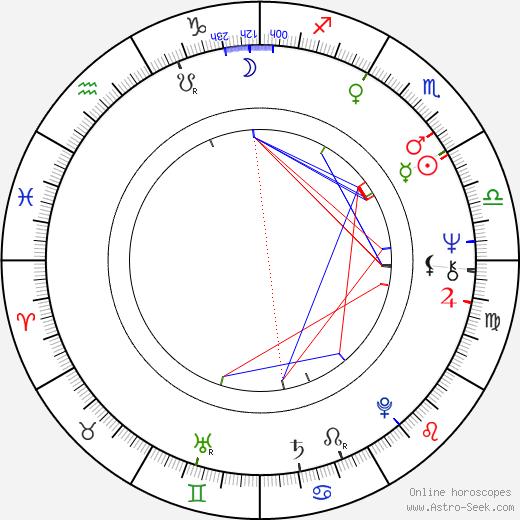 David Allen tema natale, oroscopo, David Allen oroscopi gratuiti, astrologia