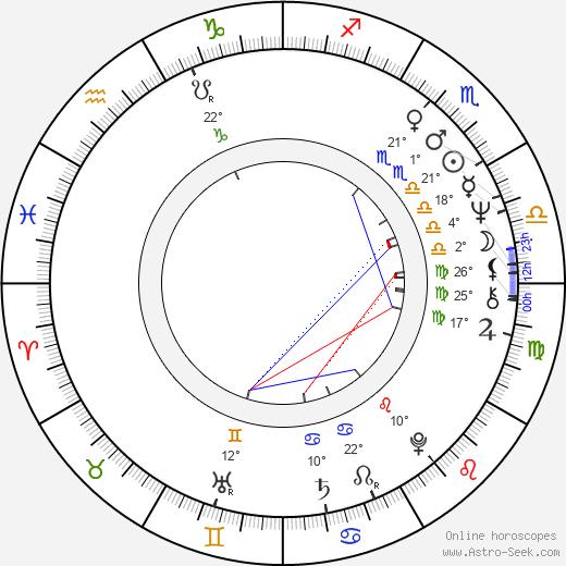 David Trimble birth chart, biography, wikipedia 2020, 2021
