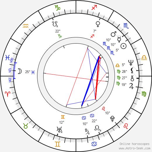 Dennis Franz birth chart, biography, wikipedia 2019, 2020
