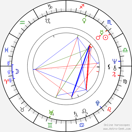 Denny Laine astro natal birth chart, Denny Laine horoscope, astrology