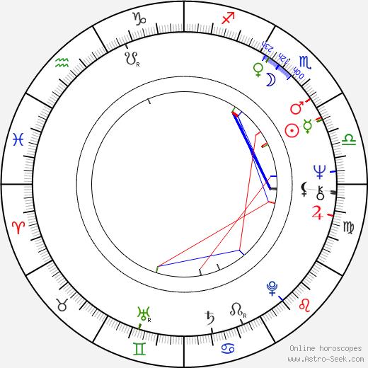 Gabi Kubach день рождения гороскоп, Gabi Kubach Натальная карта онлайн