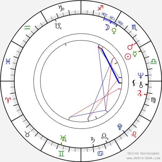 Helen Hedy tema natale, oroscopo, Helen Hedy oroscopi gratuiti, astrologia