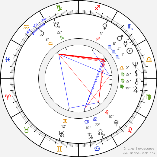 James Carville birth chart, biography, wikipedia 2019, 2020