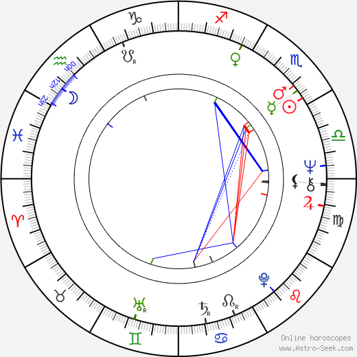 Jim McCann birth chart, Jim McCann astro natal horoscope, astrology