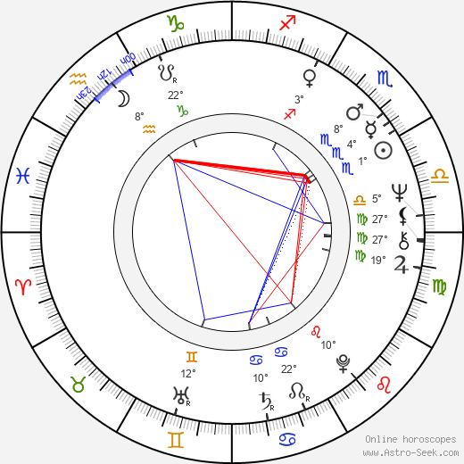 Jon Anderson birth chart, biography, wikipedia 2020, 2021