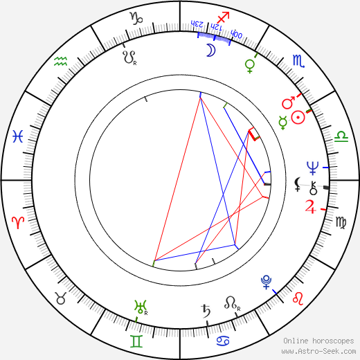 Kulbhushan Kharbanda birth chart, Kulbhushan Kharbanda astro natal horoscope, astrology