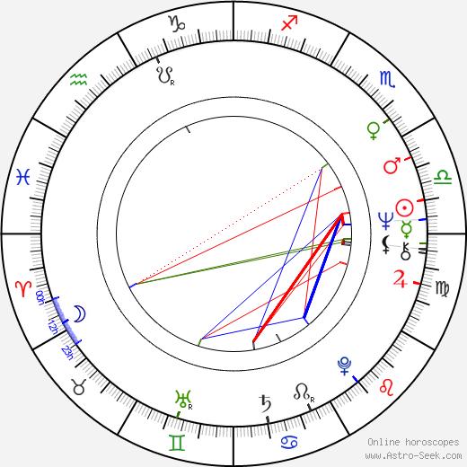 Marja Pensala birth chart, Marja Pensala astro natal horoscope, astrology