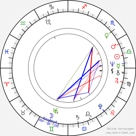 Merzak Allouache birth chart, Merzak Allouache astro natal horoscope, astrology