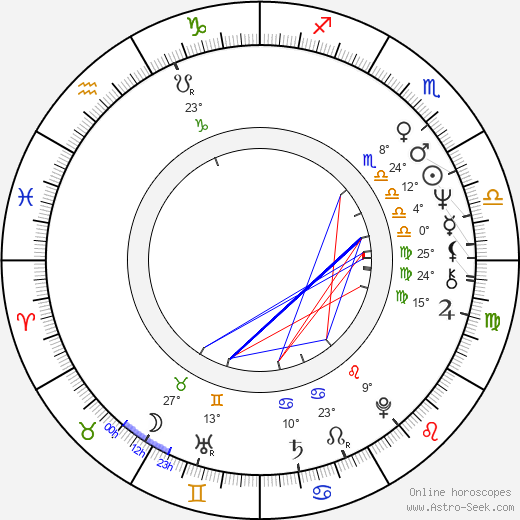 Nils Malmros birth chart, biography, wikipedia 2018, 2019
