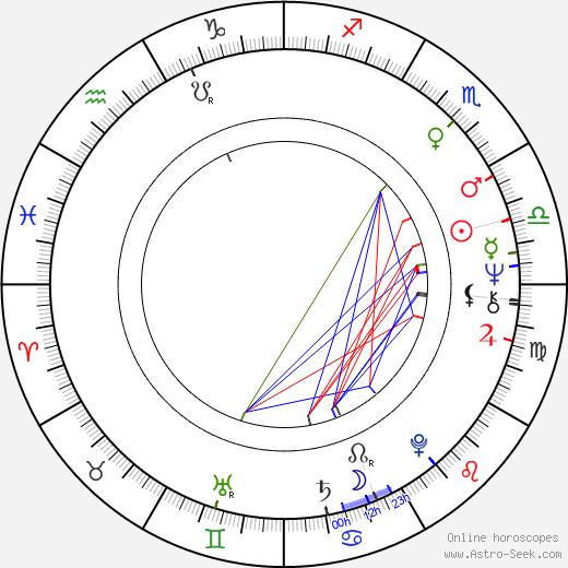 Peter Tosh tema natale, oroscopo, Peter Tosh oroscopi gratuiti, astrologia