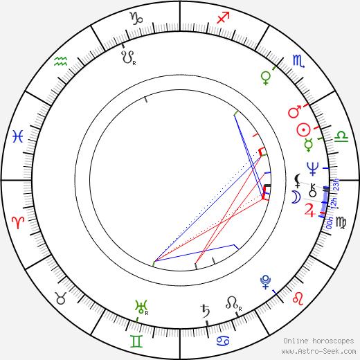 Şerif Gören astro natal birth chart, Şerif Gören horoscope, astrology