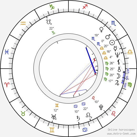 Udo Kier birth chart, biography, wikipedia 2018, 2019
