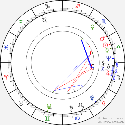 Udo Kier astro natal birth chart, Udo Kier horoscope, astrology