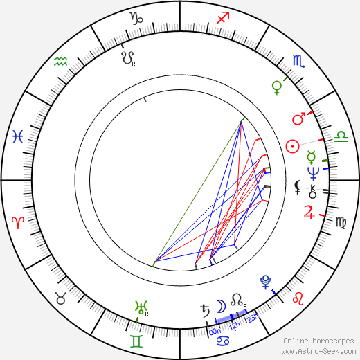 Vladimír Kostiha birth chart, Vladimír Kostiha astro natal horoscope, astrology