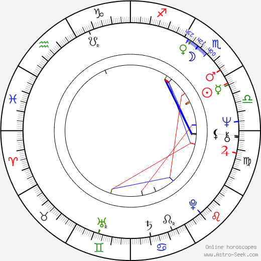 Yeong-su Oh birth chart, Yeong-su Oh astro natal horoscope, astrology
