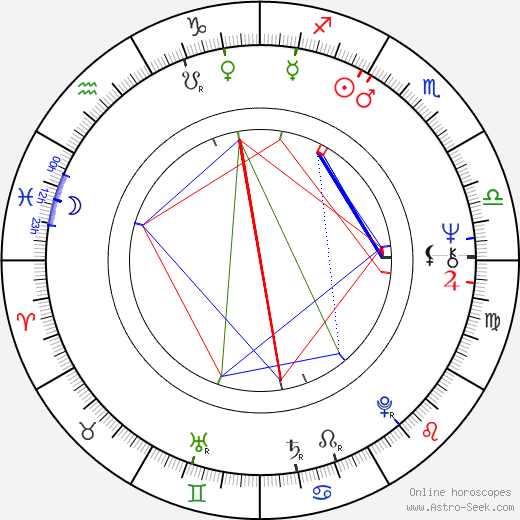 Amol Palekar tema natale, oroscopo, Amol Palekar oroscopi gratuiti, astrologia