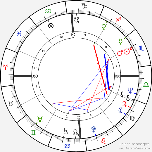 Andy Leslie astro natal birth chart, Andy Leslie horoscope, astrology