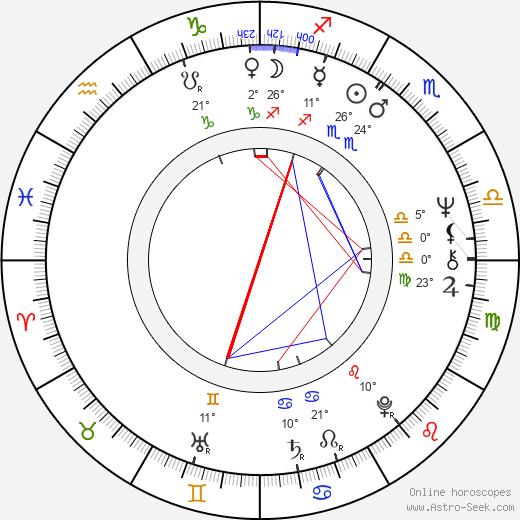 Arthur J. Nascarella birth chart, biography, wikipedia 2020, 2021
