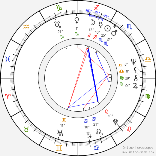 Arturo Puig birth chart, biography, wikipedia 2019, 2020