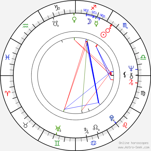 Arturo Puig birth chart, Arturo Puig astro natal horoscope, astrology