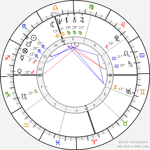 Booker T. Jones birth chart, biography, wikipedia 2019, 2020