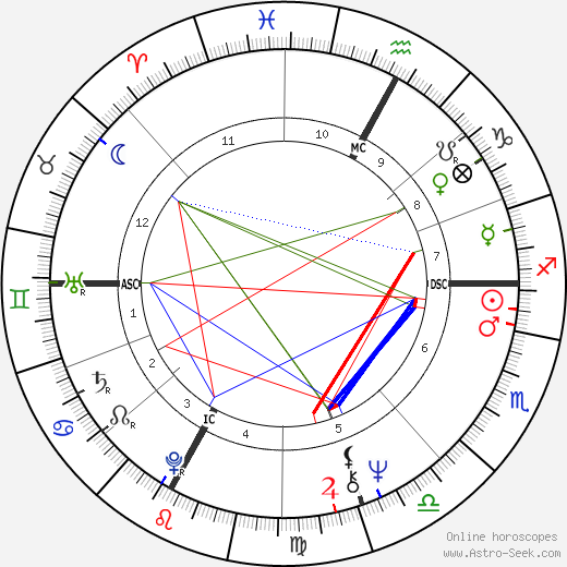 Carlo Scognamiglio astro natal birth chart, Carlo Scognamiglio horoscope, astrology