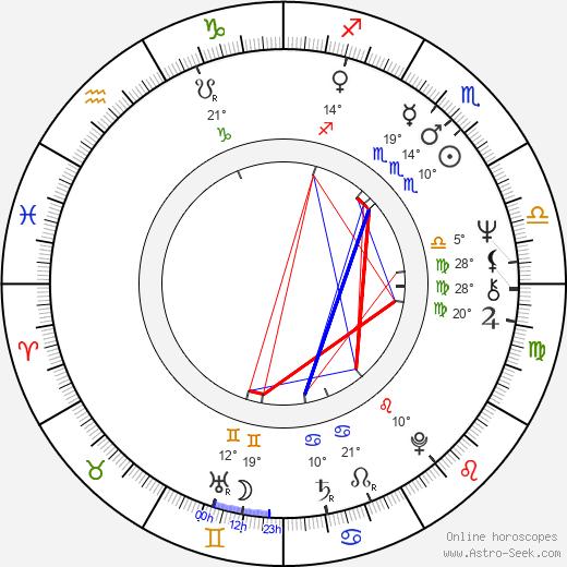 Eva Renzi birth chart, biography, wikipedia 2020, 2021