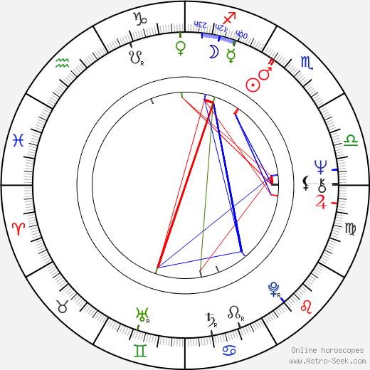 Gary Goldman tema natale, oroscopo, Gary Goldman oroscopi gratuiti, astrologia