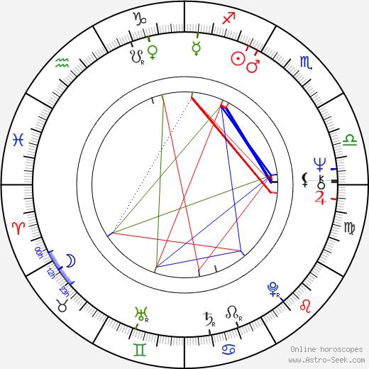 Gregory Hoblit birth chart, Gregory Hoblit astro natal horoscope, astrology