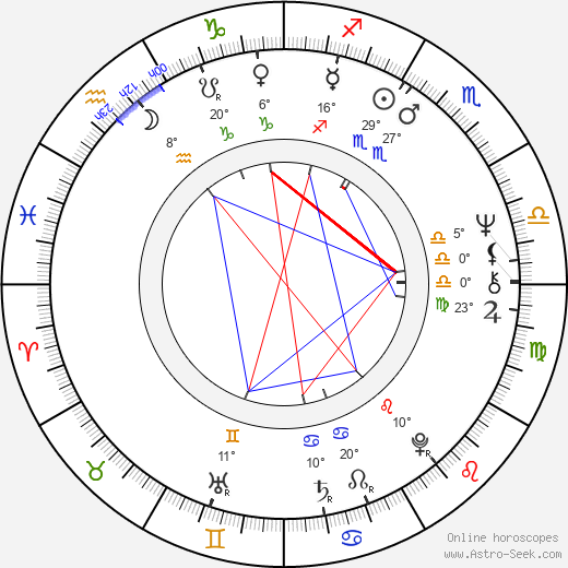 Harold Ramis birth chart, biography, wikipedia 2017, 2018