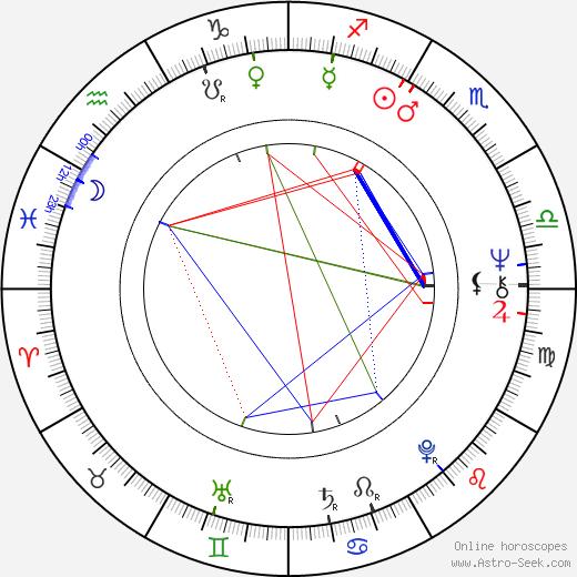 Helena Dubová tema natale, oroscopo, Helena Dubová oroscopi gratuiti, astrologia