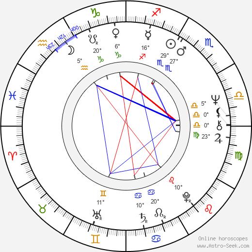 Jack Carr birth chart, biography, wikipedia 2020, 2021