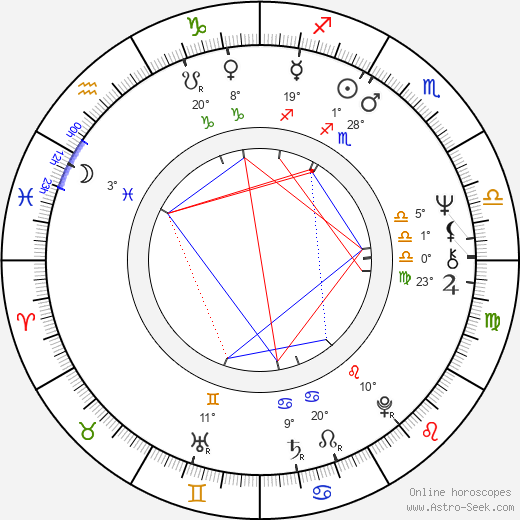 Joe Eszterhas birth chart, biography, wikipedia 2019, 2020