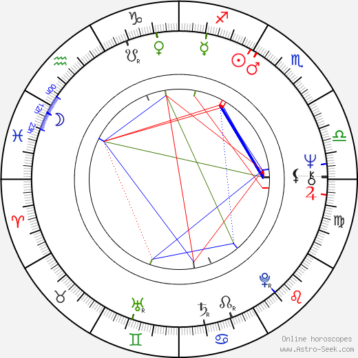 Joe Eszterhas astro natal birth chart, Joe Eszterhas horoscope, astrology