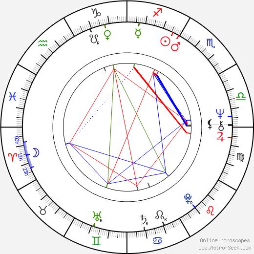 Karin Schubert astro natal birth chart, Karin Schubert horoscope, astrology