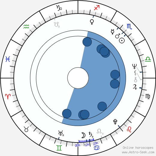 Linda Gary wikipedia, horoscope, astrology, instagram