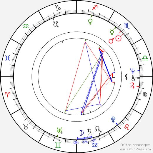 Linda Gary birth chart, Linda Gary astro natal horoscope, astrology