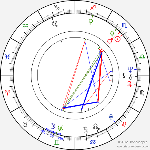 Michael Buffer birth chart, Michael Buffer astro natal horoscope, astrology