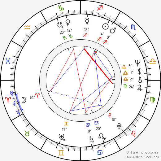 Michael Gregory birth chart, biography, wikipedia 2020, 2021