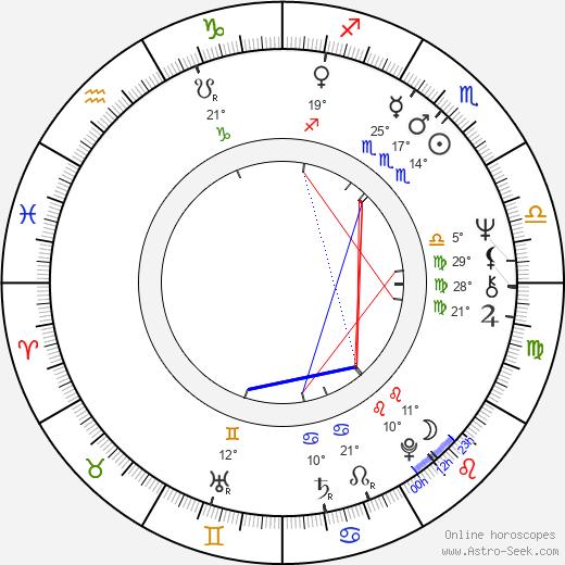 Ottaviano Del Turco birth chart, biography, wikipedia 2020, 2021